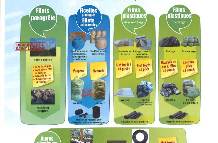 AGRICULTEURS ; Collectes Plastiques Agricoles 2018