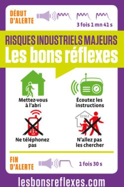 RISQUES INDUSTRIELS MAJEURS… LES BONS REFLEXES